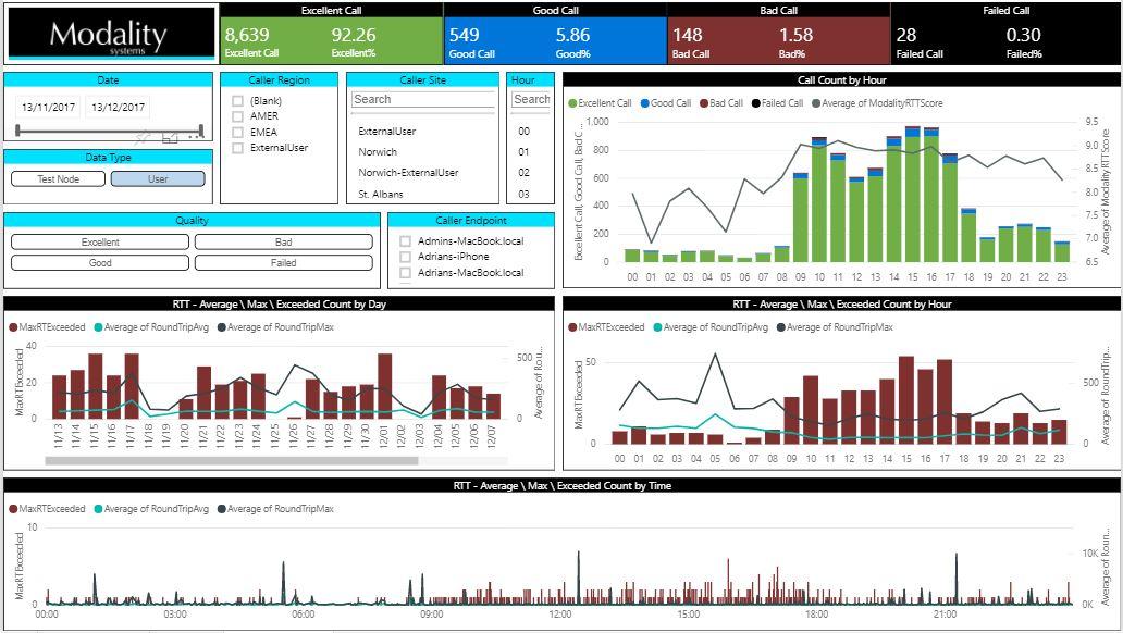 Diagnostics_Business Insights screen grab