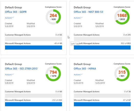 Microsoft Compliance Manger - Microsoft Teams Governance